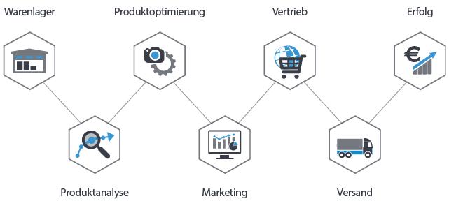 Kooperation Icons